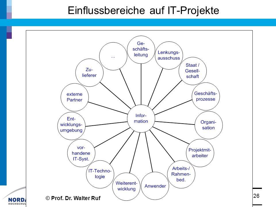 Einflussbereiche auf IT-Projekte 26 © Prof. Dr. Walter Ruf