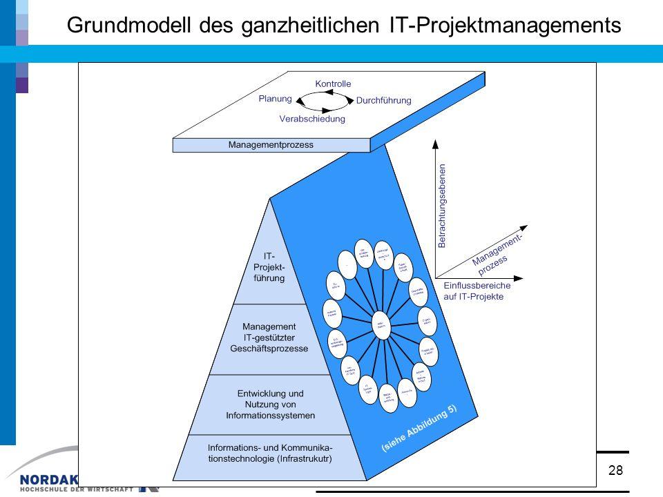 Grundmodell des ganzheitlichen IT-Projektmanagements 28© Prof. Dr. Walter Ruf