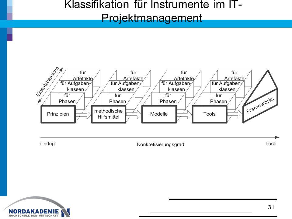 Klassifikation für Instrumente im IT- Projektmanagement 31