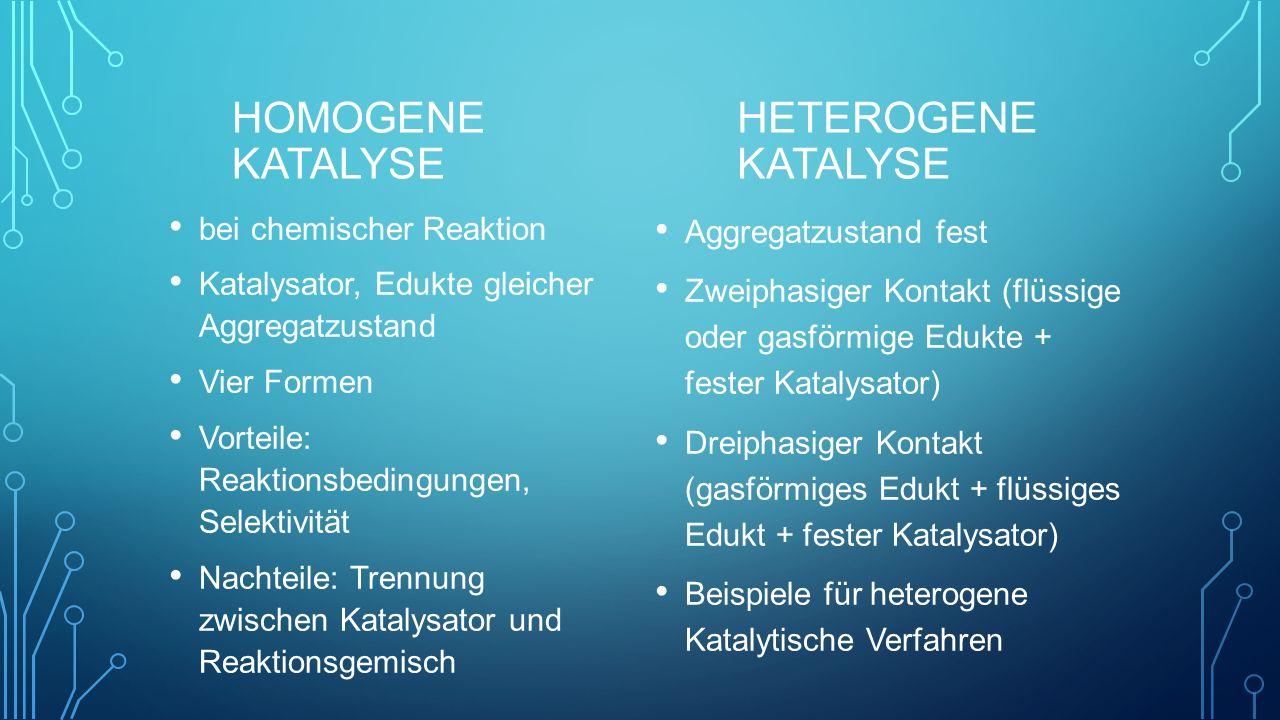 HOMOGENE KATALYSE bei chemischer Reaktion Katalysator, Edukte gleicher Aggregatzustand Vier Formen Vorteile: Reaktionsbedingungen, Selektivität Nachteile: Trennung zwischen Katalysator und Reaktionsgemisch HETEROGENE KATALYSE Aggregatzustand fest Zweiphasiger Kontakt (flüssige oder gasförmige Edukte + fester Katalysator) Dreiphasiger Kontakt (gasförmiges Edukt + flüssiges Edukt + fester Katalysator) Beispiele für heterogene Katalytische Verfahren