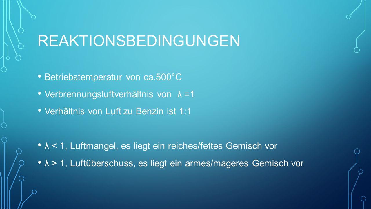 REAKTIONSBEDINGUNGEN Betriebstemperatur von ca.500°C Verbrennungsluftverhältnis von λ =1 Verhältnis von Luft zu Benzin ist 1:1 λ < 1, Luftmangel, es liegt ein reiches/fettes Gemisch vor λ > 1, Luftüberschuss, es liegt ein armes/mageres Gemisch vor