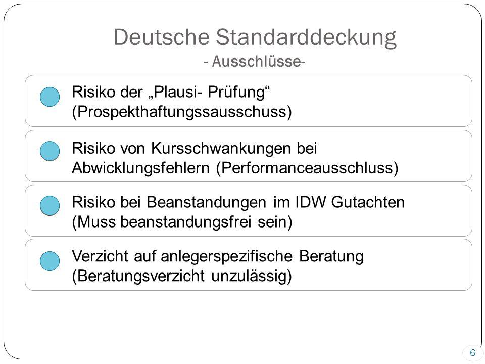 """6 Deutsche Standarddeckung - Ausschlüsse- Risiko der """"Plausi- Prüfung (Prospekthaftungssausschuss) Risiko von Kursschwankungen bei Abwicklungsfehlern (Performanceausschluss) Risiko bei Beanstandungen im IDW Gutachten (Muss beanstandungsfrei sein) Verzicht auf anlegerspezifische Beratung (Beratungsverzicht unzulässig)"""