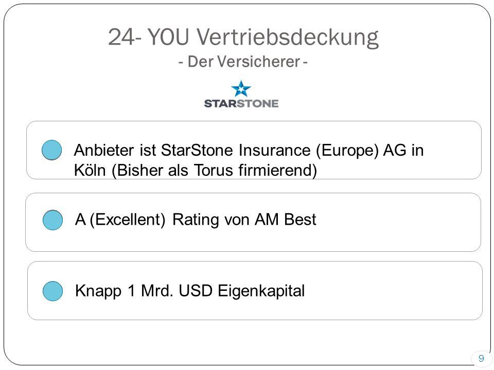 9 24- YOU Vertriebsdeckung - Der Versicherer - Anbieter ist StarStone Insurance (Europe) AG in Köln (Bisher als Torus firmierend) A (Excellent) Rating von AM Best Knapp 1 Mrd.