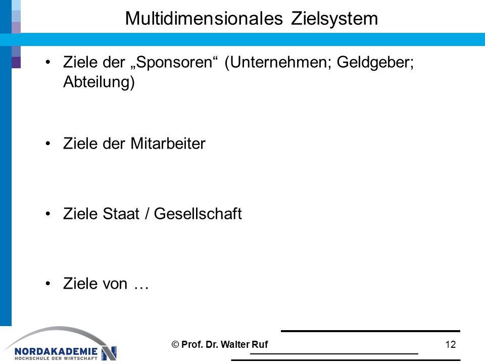 """Multidimensionales Zielsystem Ziele der """"Sponsoren"""" (Unternehmen; Geldgeber; Abteilung) Ziele der Mitarbeiter Ziele Staat / Gesellschaft Ziele von … 1"""