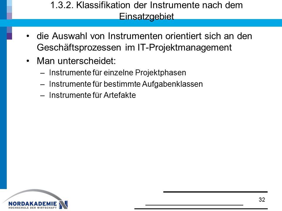 1.3.2. Klassifikation der Instrumente nach dem Einsatzgebiet die Auswahl von Instrumenten orientiert sich an den Geschäftsprozessen im IT-Projektmanag