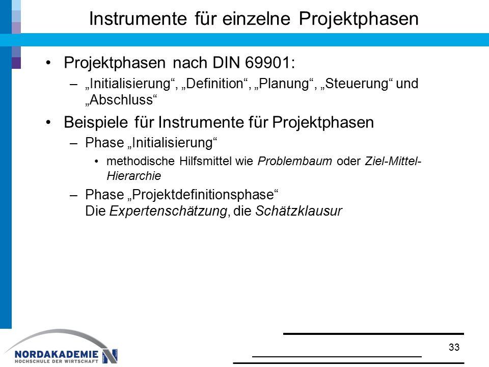 """Instrumente für einzelne Projektphasen Projektphasen nach DIN 69901: –""""Initialisierung"""", """"Definition"""", """"Planung"""", """"Steuerung"""" und """"Abschluss"""" Beispiel"""