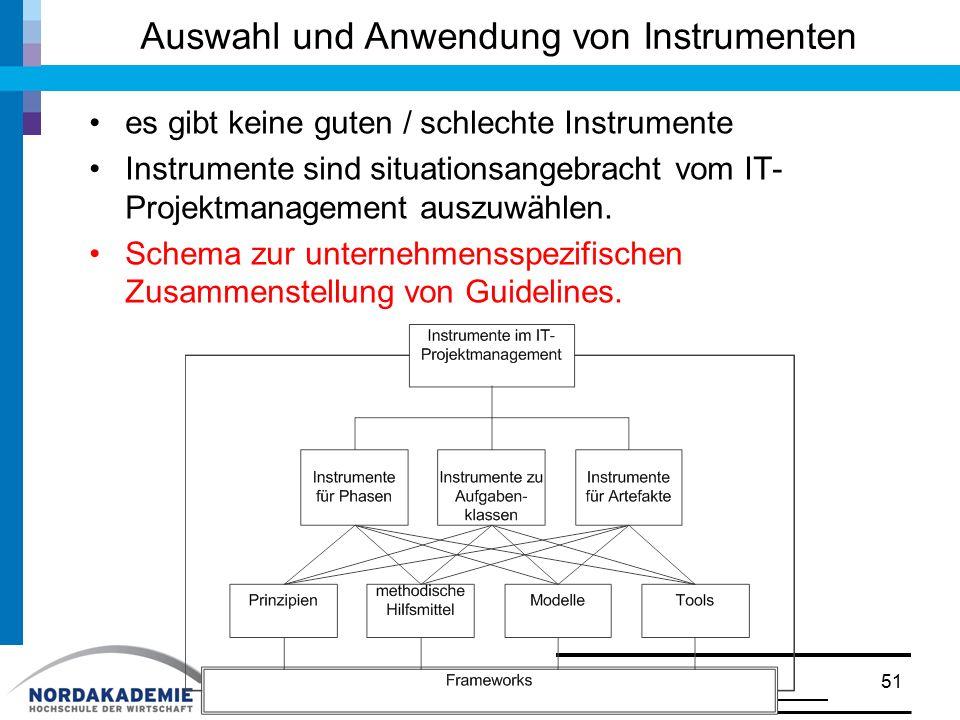 Auswahl und Anwendung von Instrumenten es gibt keine guten / schlechte Instrumente Instrumente sind situationsangebracht vom IT- Projektmanagement aus