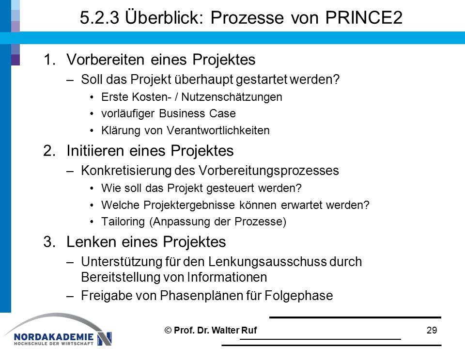 5.2.3 Überblick: Prozesse von PRINCE2 1.Vorbereiten eines Projektes –Soll das Projekt überhaupt gestartet werden? Erste Kosten- / Nutzenschätzungen vo