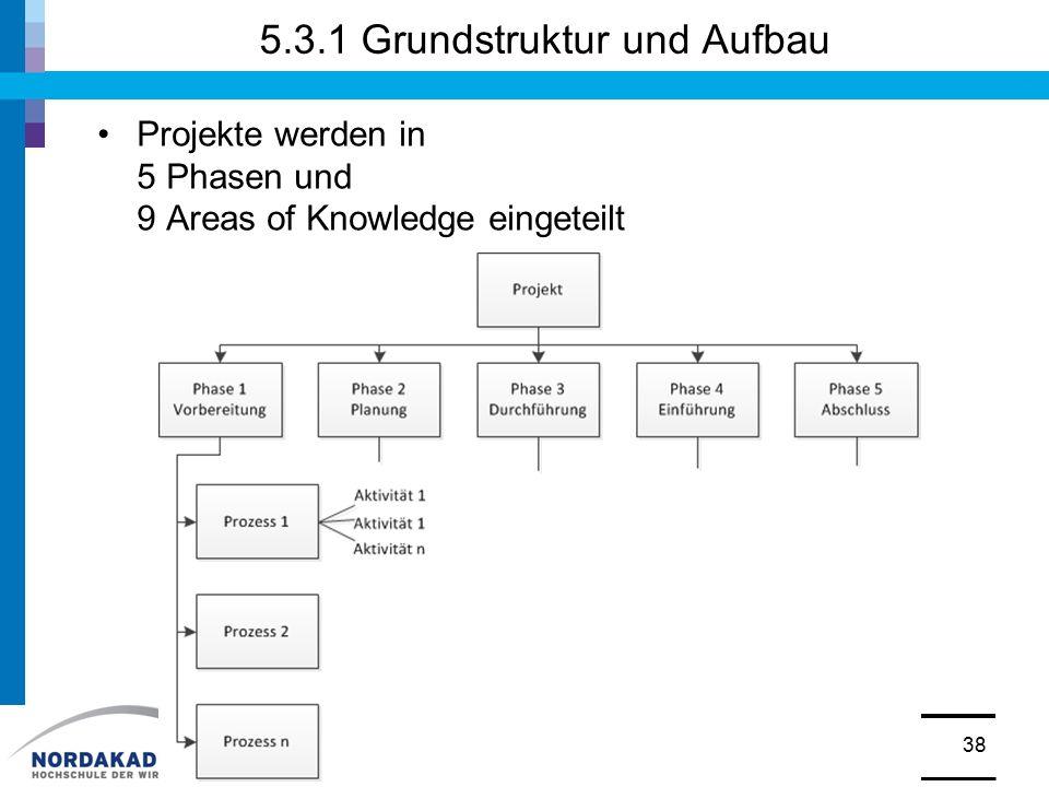 5.3.1 Grundstruktur und Aufbau © Prof. Dr. Walter Ruf38 Projekte werden in 5 Phasen und 9 Areas of Knowledge eingeteilt