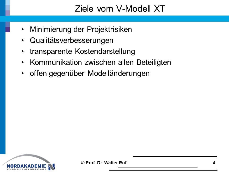 Ziele vom V-Modell XT Minimierung der Projektrisiken Qualitätsverbesserungen transparente Kostendarstellung Kommunikation zwischen allen Beteiligten o