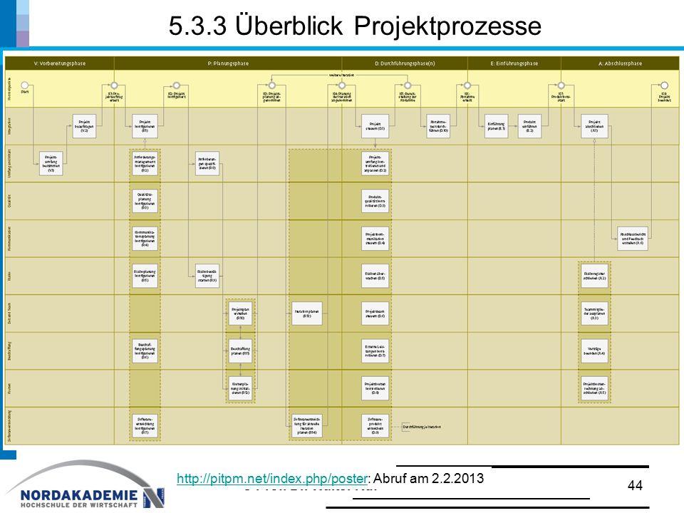5.3.3 Überblick Projektprozesse © Prof. Dr. Walter Ruf44 http://pitpm.net/index.php/posterhttp://pitpm.net/index.php/poster: Abruf am 2.2.2013