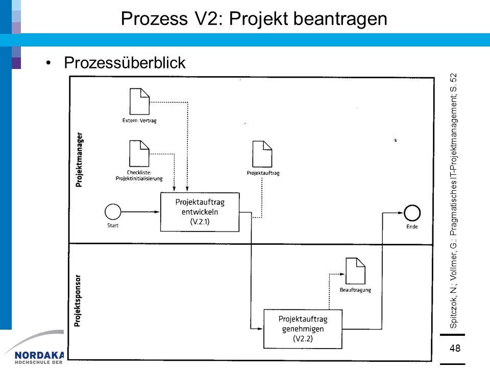 Prozess V2: Projekt beantragen Prozessüberblick © Prof. Dr. Walter Ruf48 Spitczok, N.; Vollmer, G.: Pragmatisches IT-Projektmanagement; S. 52