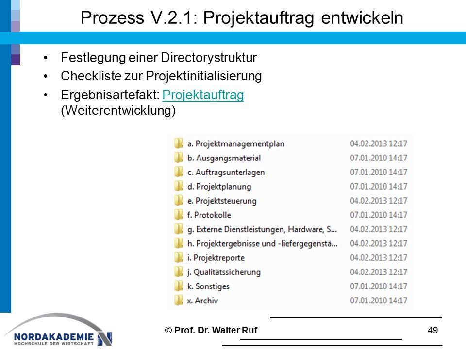 Prozess V.2.1: Projektauftrag entwickeln Festlegung einer Directorystruktur Checkliste zur Projektinitialisierung Ergebnisartefakt: Projektauftrag (We