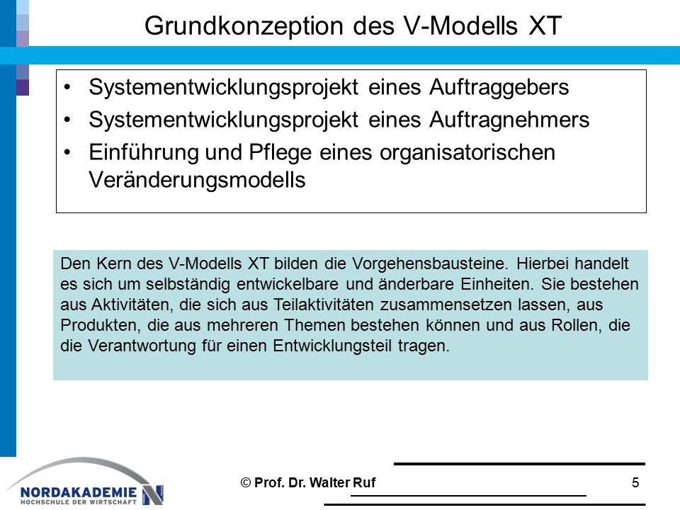Grundkonzeption des V-Modells XT Systementwicklungsprojekt eines Auftraggebers Systementwicklungsprojekt eines Auftragnehmers Einführung und Pflege ei