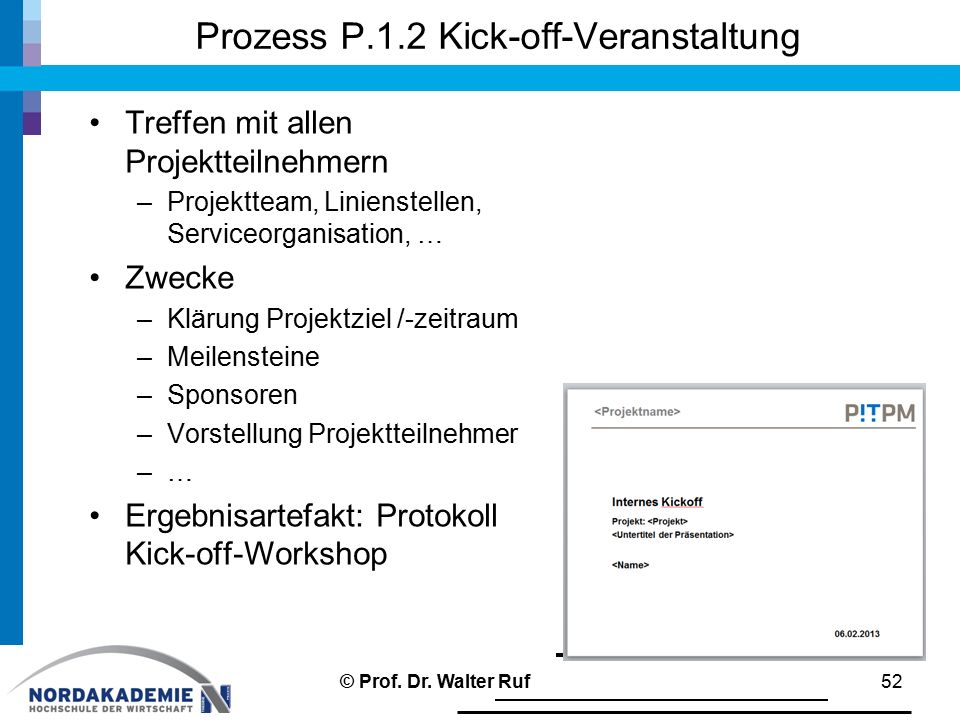 Prozess P.1.2 Kick-off-Veranstaltung Treffen mit allen Projektteilnehmern –Projektteam, Linienstellen, Serviceorganisation, … Zwecke –Klärung Projektz