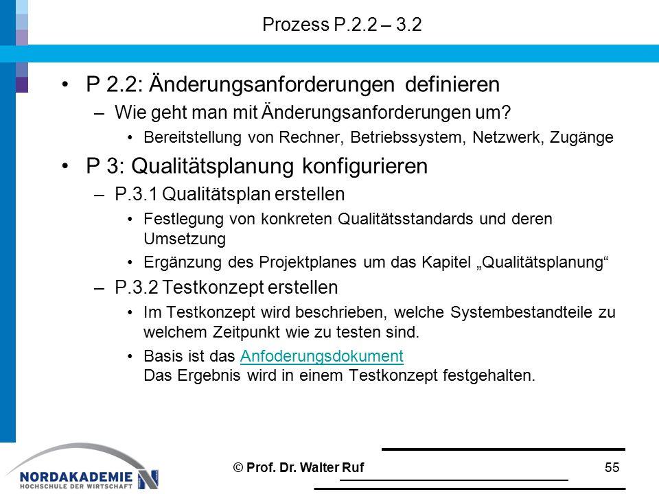 Prozess P.2.2 – 3.2 P 2.2: Änderungsanforderungen definieren –Wie geht man mit Änderungsanforderungen um? Bereitstellung von Rechner, Betriebssystem,