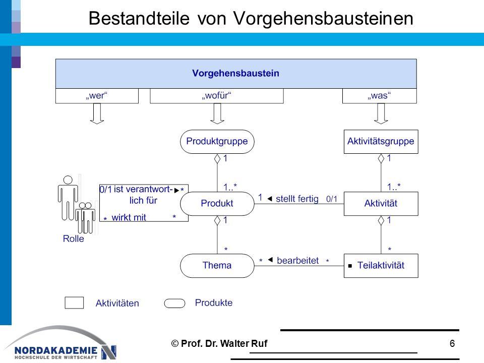 Bestandteile von Vorgehensbausteinen 6© Prof. Dr. Walter Ruf