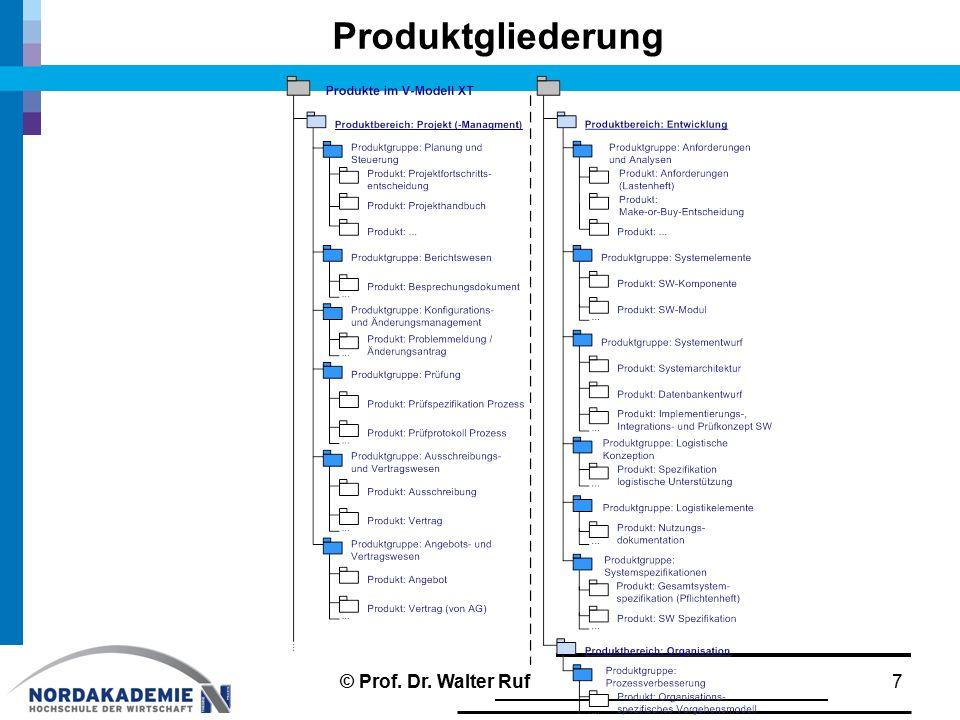 Vorgehensbaustein Landkarte Beim Zuschnitt des V-Modells XT auf genau ein IT- Projekt hin erfolgt eine spezifische Auswahl von Vorgehensbausteinen.
