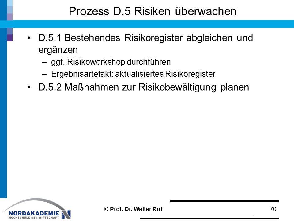 Prozess D.5 Risiken überwachen D.5.1 Bestehendes Risikoregister abgleichen und ergänzen –ggf. Risikoworkshop durchführen –Ergebnisartefakt: aktualisie