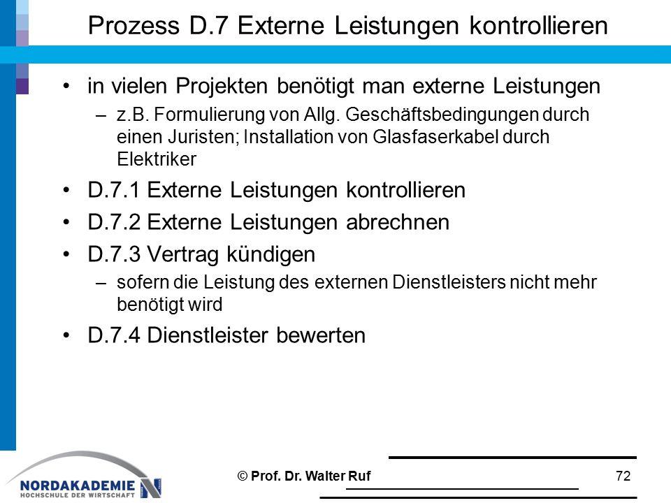 Prozess D.7 Externe Leistungen kontrollieren in vielen Projekten benötigt man externe Leistungen –z.B. Formulierung von Allg. Geschäftsbedingungen dur