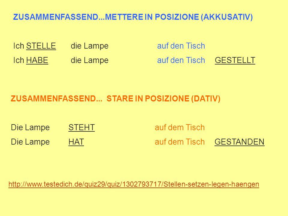 ZUSAMMENFASSEND...METTERE IN POSIZIONE (AKKUSATIV) Ich STELLE die Lampeauf den Tisch Ich HABE die Lampeauf den TischGESTELLT http://www.testedich.de/quiz29/quiz/1302793717/Stellen-setzen-legen-haengen ZUSAMMENFASSEND...