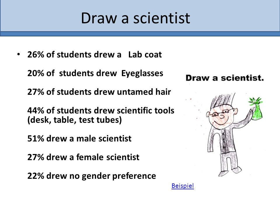 26% of students drew a Lab coat 20% of students drew Eyeglasses 27% of students drew untamed hair 44% of students drew scientific tools (desk, table, test tubes) 51% drew a male scientist 27% drew a female scientist 22% drew no gender preference Beispiel Draw a scientist