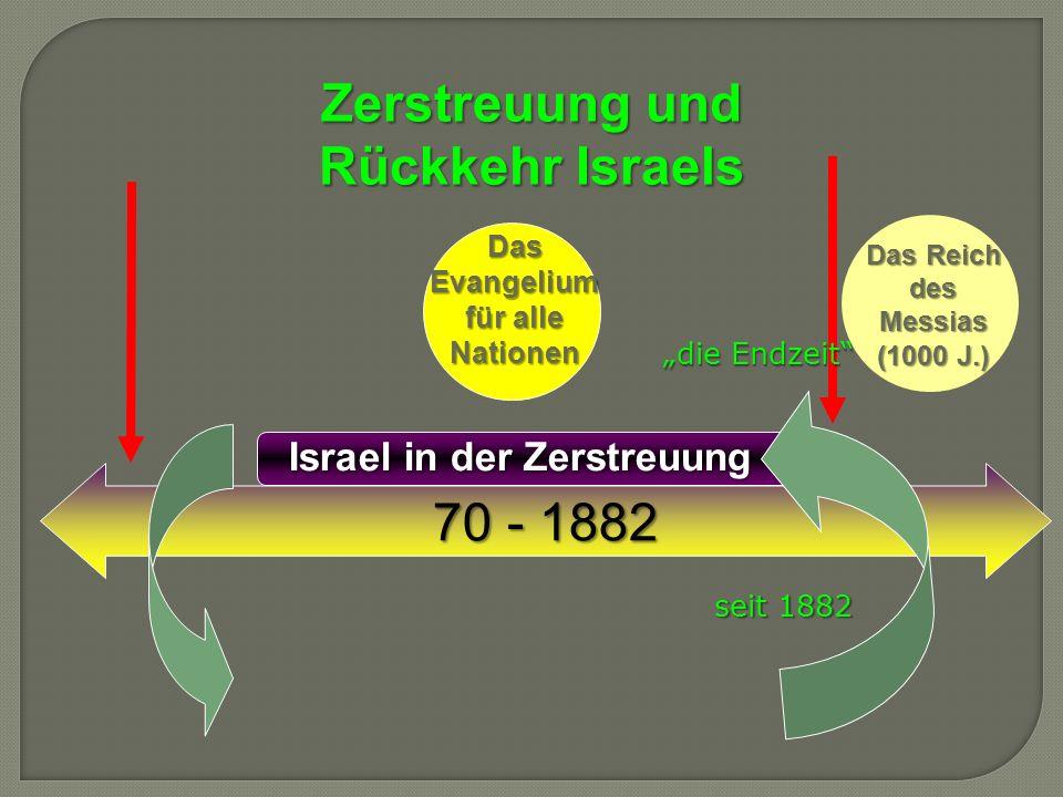 70 - 1882 70 - 1882 Zerstreuung und Rückkehr Israels Das Evangelium für alle Nationen Das Evangelium für alle Nationen Das Reich des Messias (1000 J.)