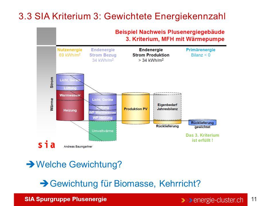 SIA Spurgruppe Plusenergie 11 3.3 SIA Kriterium 3: Gewichtete Energiekennzahl  Welche Gewichtung?  Gewichtung für Biomasse, Kehrricht?