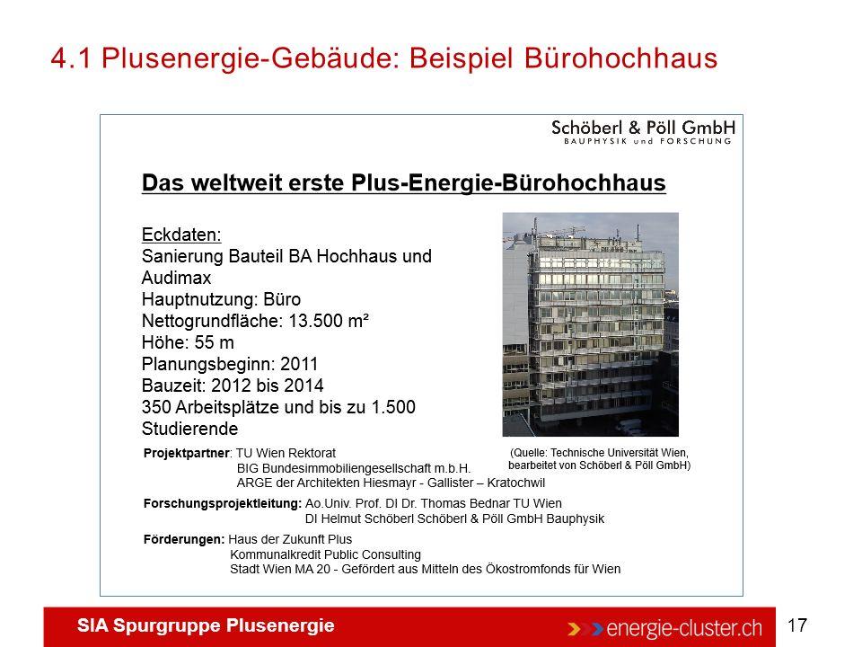 SIA Spurgruppe Plusenergie 17 4.1 Plusenergie-Gebäude: Beispiel Bürohochhaus