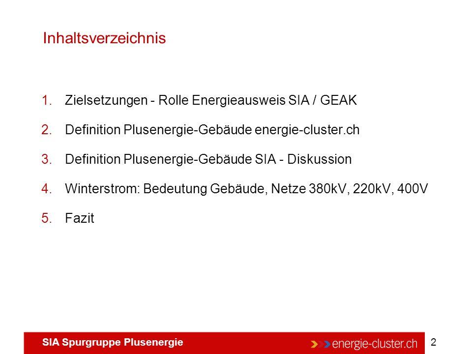 SIA Spurgruppe Plusenergie 2 Inhaltsverzeichnis 1.Zielsetzungen - Rolle Energieausweis SIA / GEAK 2.Definition Plusenergie-Gebäude energie-cluster.ch