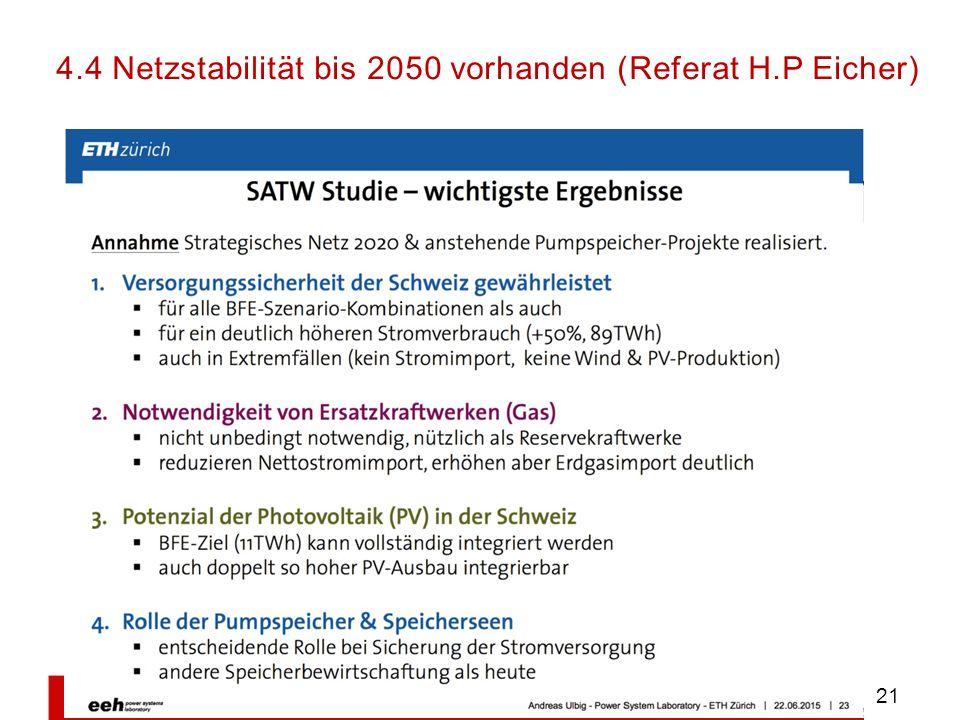 SIA Spurgruppe Plusenergie 21 4.4 Netzstabilität bis 2050 vorhanden (Referat H.P Eicher)