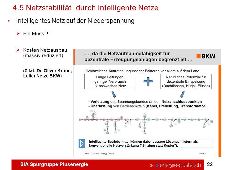 SIA Spurgruppe Plusenergie 22 Intelligentes Netz auf der Niederspannung  Ein Muss !!! 4.5 Netzstabilität durch intelligente Netze  Kosten Netzausbau