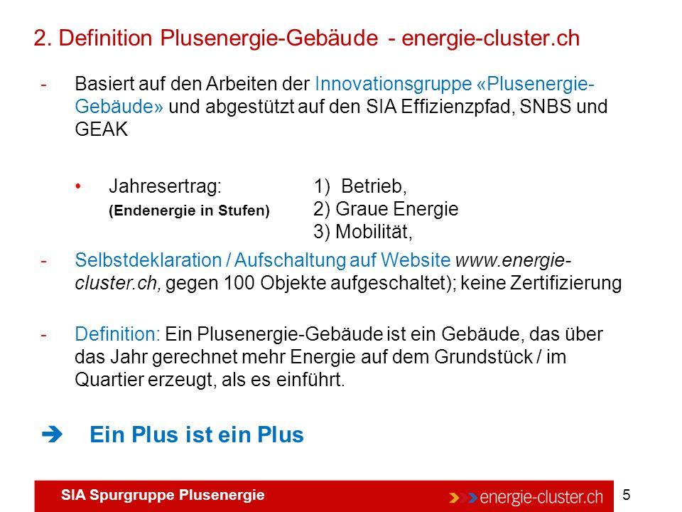 SIA Spurgruppe Plusenergie 5 2. Definition Plusenergie-Gebäude - energie-cluster.ch -Basiert auf den Arbeiten der Innovationsgruppe «Plusenergie- Gebä