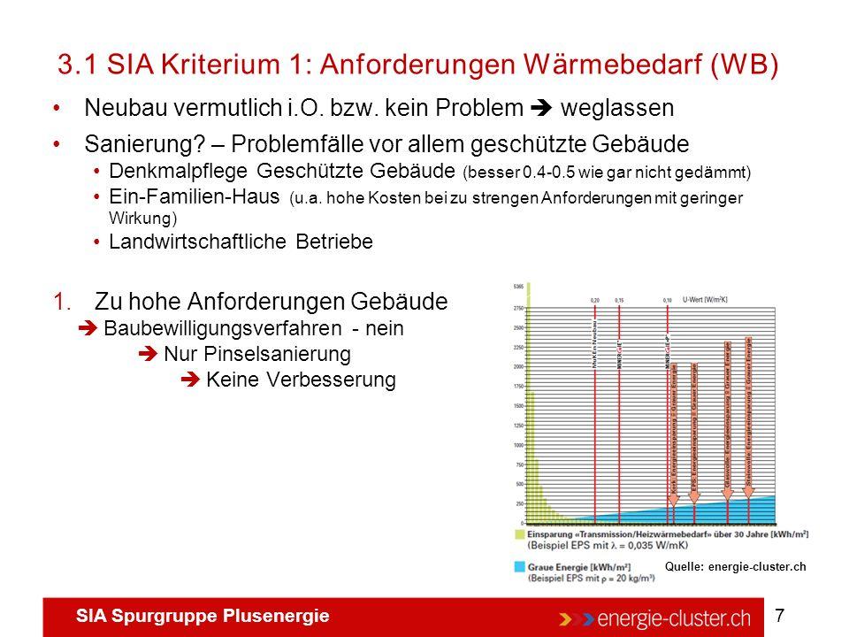 SIA Spurgruppe Plusenergie 7 3.1 SIA Kriterium 1: Anforderungen Wärmebedarf (WB) Neubau vermutlich i.O. bzw. kein Problem  weglassen Sanierung? – Pro