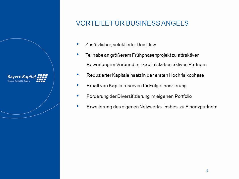VORTEILE FÜR BUSINESS ANGELS 9 Zusätzlicher, selektierter Deal flow Teilhabe an größerem Frühphasenprojekt zu attraktiver Bewertung im Verbund mit kap