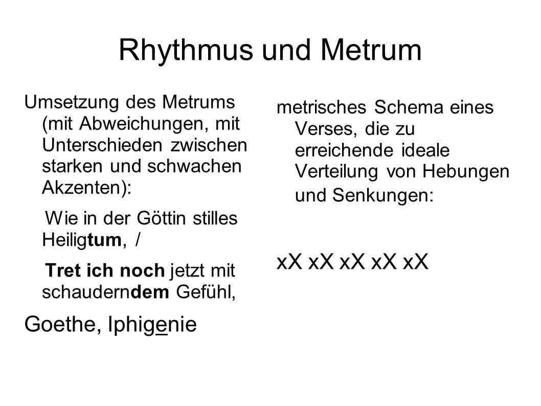 Rhythmus und Metrum Umsetzung des Metrums (mit Abweichungen, mit Unterschieden zwischen starken und schwachen Akzenten): Wie in der Göttin stilles Hei
