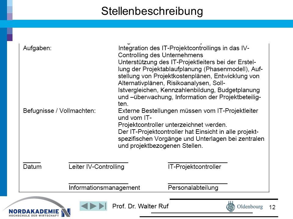 Prof. Dr. Walter Ruf Stellenbeschreibung 12