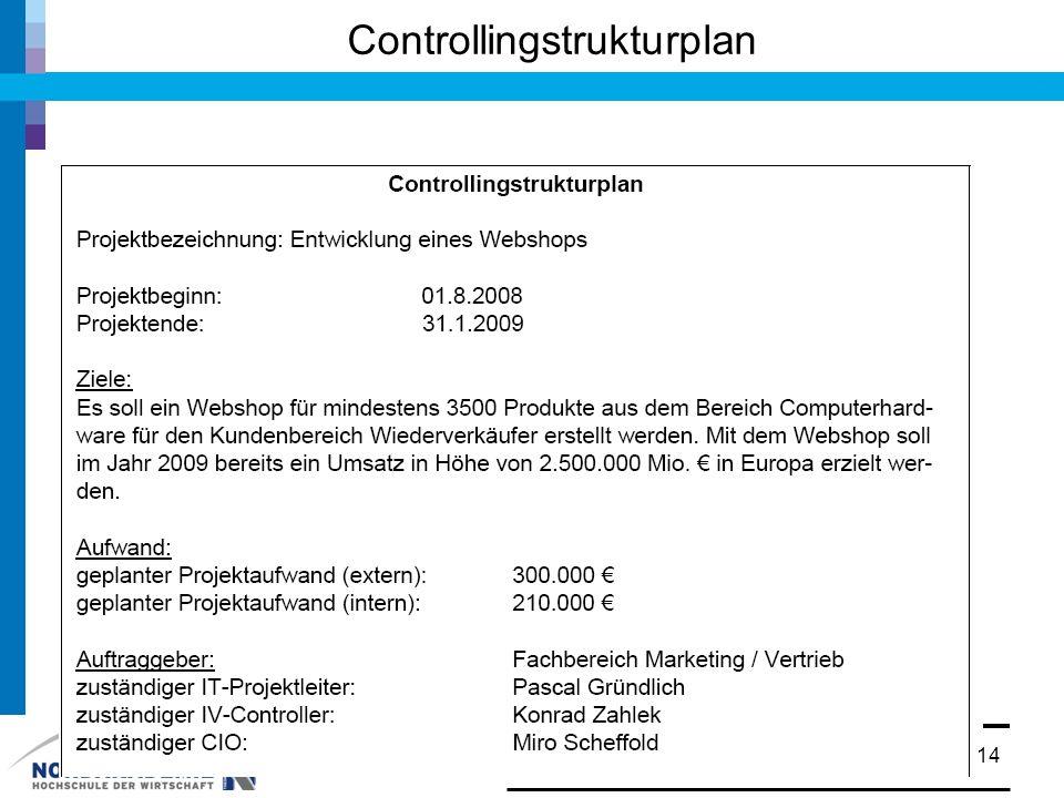 Prof. Dr. Walter Ruf Controllingstrukturplan 14