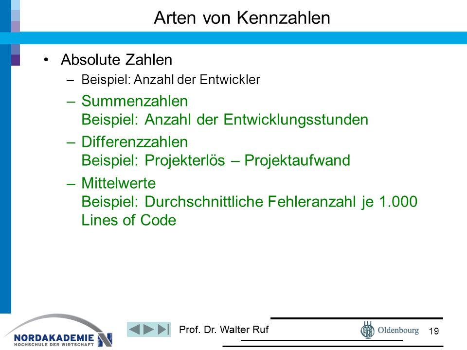 Prof. Dr. Walter Ruf Absolute Zahlen –Beispiel: Anzahl der Entwickler –Summenzahlen Beispiel: Anzahl der Entwicklungsstunden –Differenzzahlen Beispiel