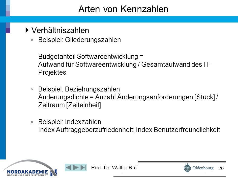 Prof. Dr. Walter Ruf  Verhältniszahlen ◦ Beispiel: Gliederungszahlen Budgetanteil Softwareentwicklung = Aufwand für Softwareentwicklung / Gesamtaufwa