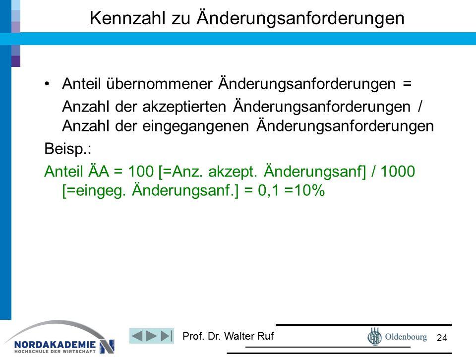 Prof. Dr. Walter Ruf Anteil übernommener Änderungsanforderungen = Anzahl der akzeptierten Änderungsanforderungen / Anzahl der eingegangenen Änderungsa