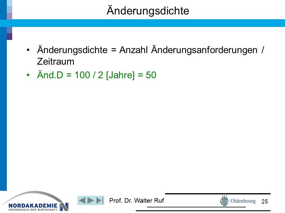 Prof. Dr. Walter Ruf Änderungsdichte = Anzahl Änderungsanforderungen / Zeitraum Änd.D = 100 / 2 [Jahre] = 50 Änderungsdichte 25