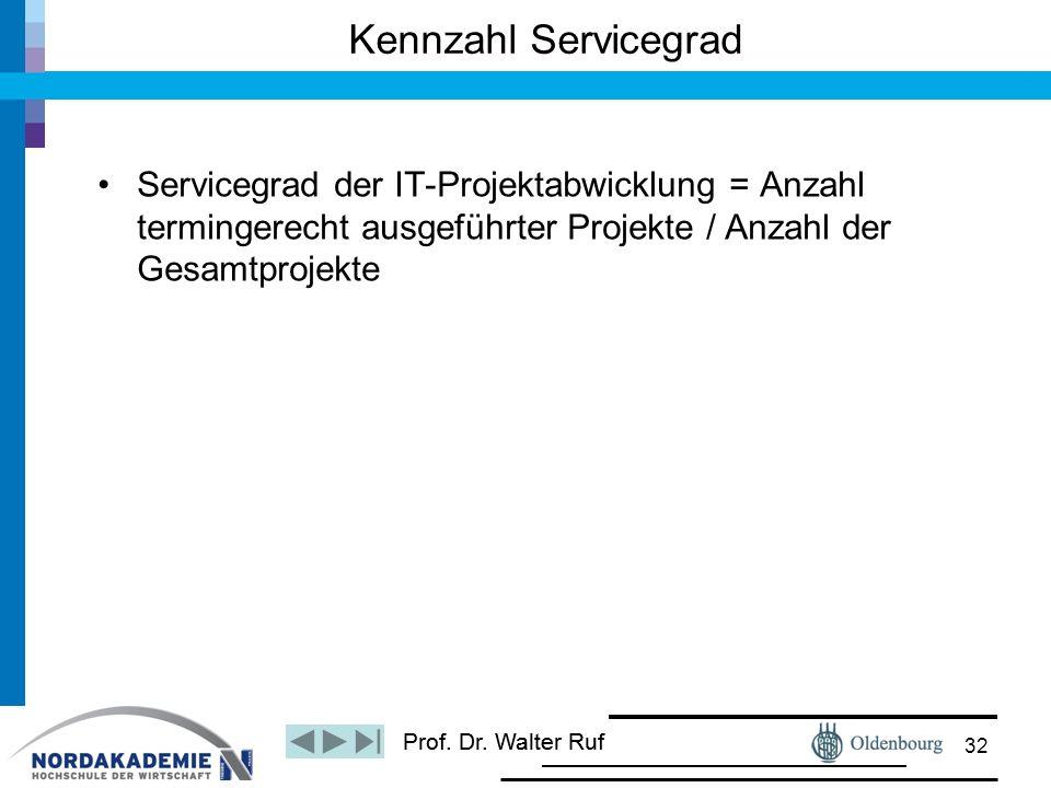 Prof. Dr. Walter Ruf Servicegrad der IT-Projektabwicklung = Anzahl termingerecht ausgeführter Projekte / Anzahl der Gesamtprojekte Kennzahl Servicegra
