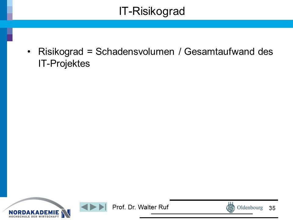 Prof. Dr. Walter Ruf Risikograd = Schadensvolumen / Gesamtaufwand des IT-Projektes IT-Risikograd 35
