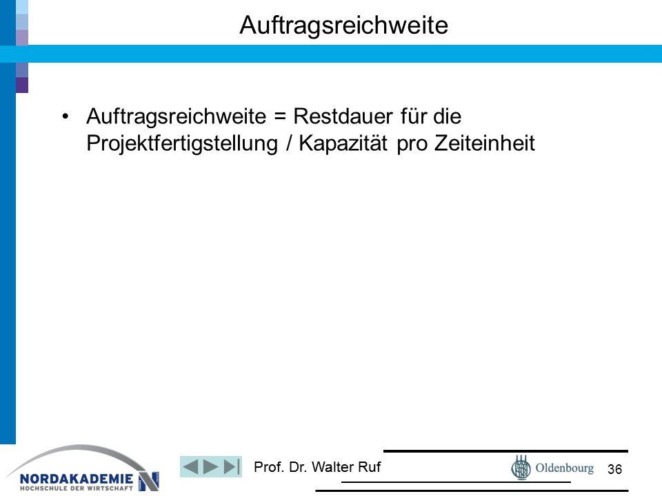 Prof. Dr. Walter Ruf Auftragsreichweite = Restdauer für die Projektfertigstellung / Kapazität pro Zeiteinheit Auftragsreichweite 36