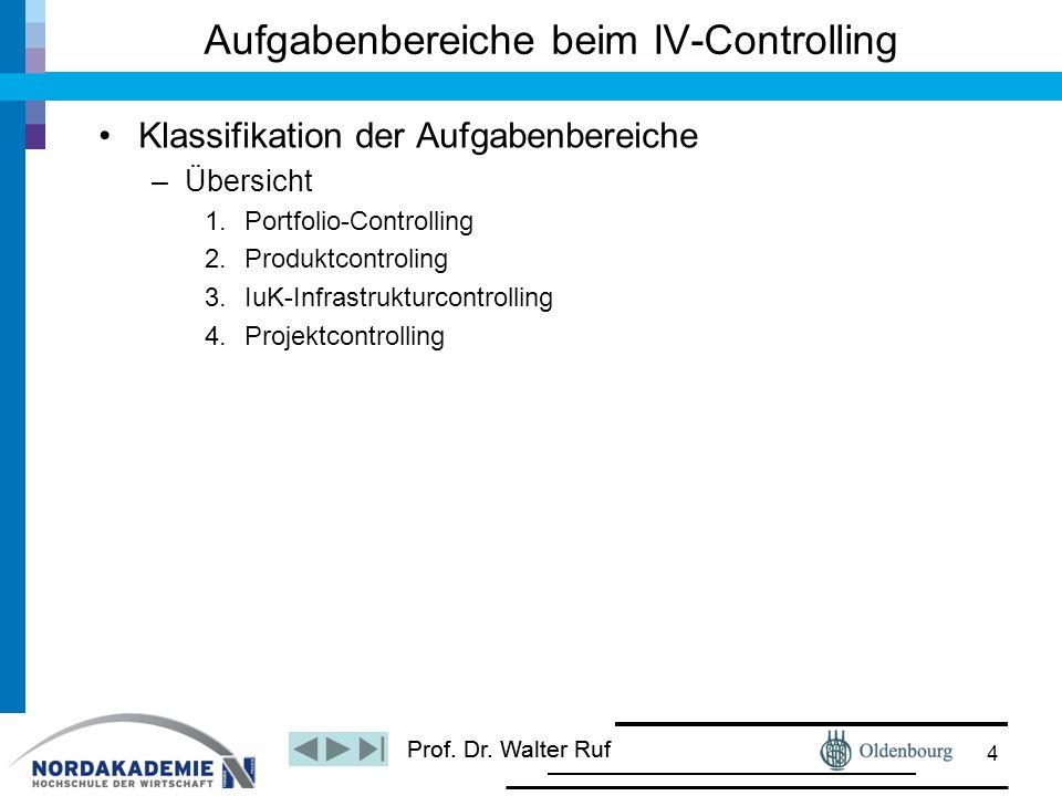 Prof. Dr. Walter Ruf Klassifikation der Aufgabenbereiche –Übersicht 1.Portfolio-Controlling 2.Produktcontroling 3.IuK-Infrastrukturcontrolling 4.Proje