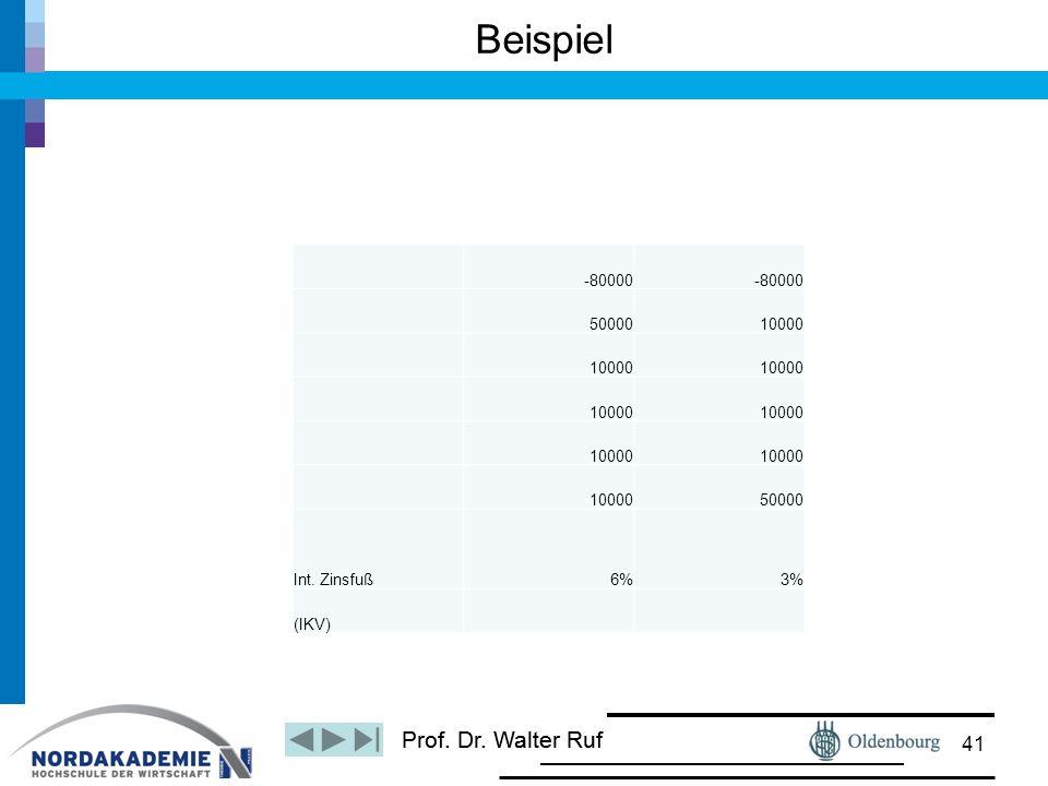 Prof. Dr. Walter Ruf -80000 5000010000 50000 Int. Zinsfuß6%3% (IKV) Beispiel 41