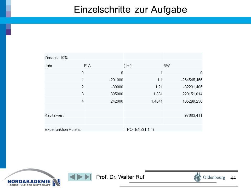 Prof. Dr. Walter Ruf Einzelschritte zur Aufgabe 44 Zinssatz 10% JahrE-A(1+i) t BW 0010 1-2910001,1-264545,455 2-390001,21-32231,405 33050001,331229151