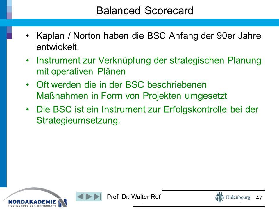 Prof. Dr. Walter Ruf Kaplan / Norton haben die BSC Anfang der 90er Jahre entwickelt. Instrument zur Verknüpfung der strategischen Planung mit operativ