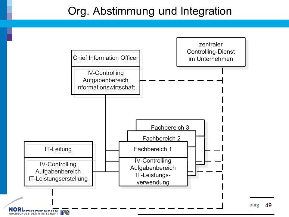 Prof. Dr. Walter Ruf Org. Abstimmung und Integration 49